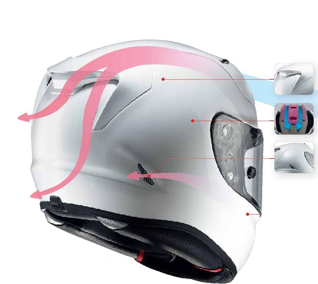 Μείνετε δροσεροί στον καύσωνα! Helmet